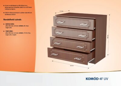 kisbutor_komod-4f-uv-2